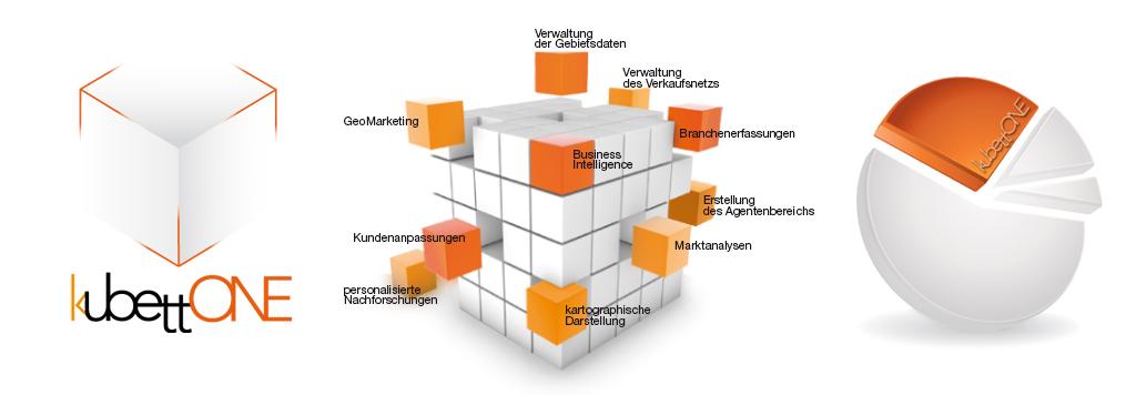 KubettoONE - Das Vertriebsnetz B2B-MetKla